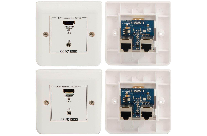 HDMI Wallplate Extender Cat5