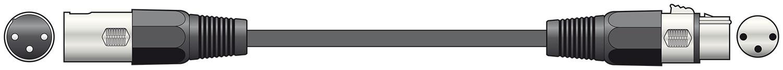 DMX Lighting Cable 0.75m TW/P