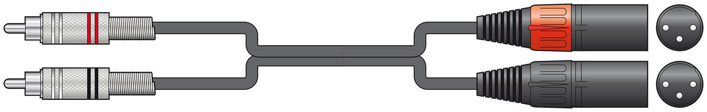 Classic 2XLR M-2RCA 0.75m