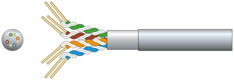 Cat5e F/UTP Network Cable 305m Grey