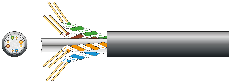 mercury Cat6 U/UTP LDPE Gel Filled Network Cable 305m Black