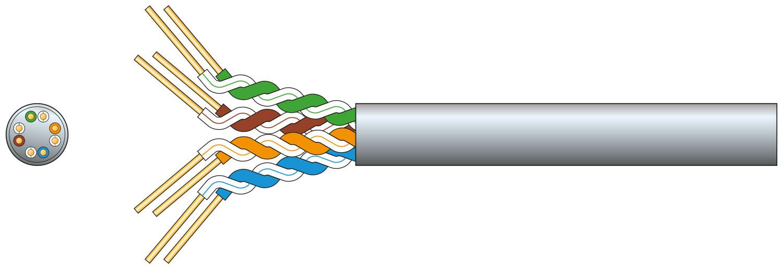 mercury Economy U/UTP Network Cable 305m Grey