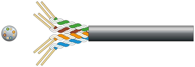 mercury Economy Outdoor U/UTP Network Cable 305m black