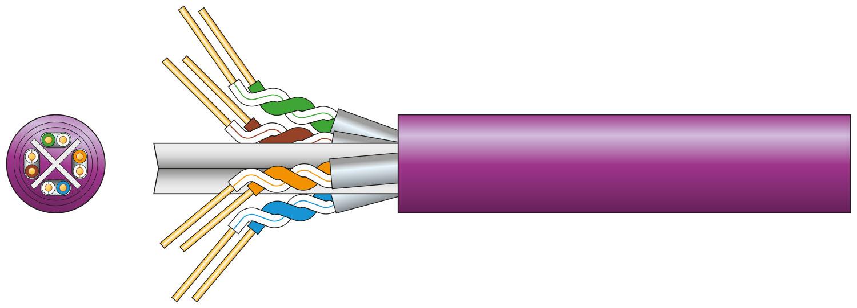 mercury Cat6a U/FTP LSZH Network Cable 305m Lilac