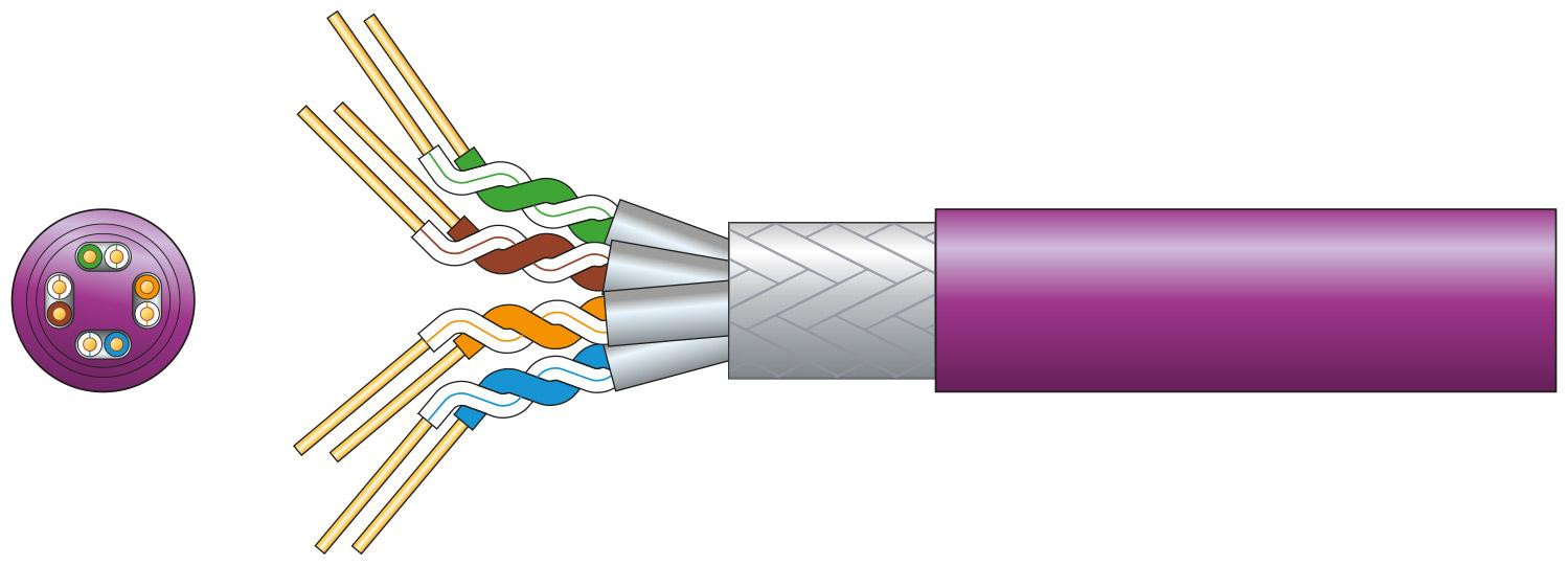 mercury Cat6a S/FTP LSZH Network Cable 305m Lilac