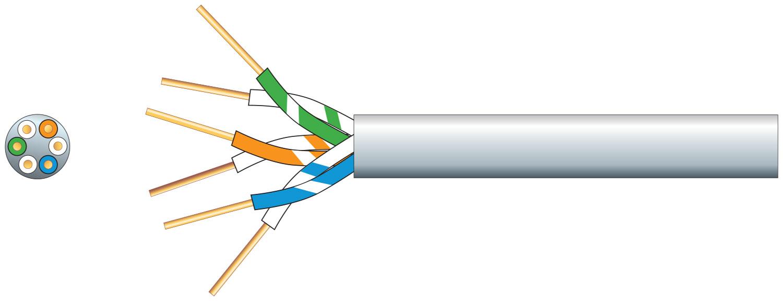 mercury 3 Pairs Telephone Cable CCS White 100m