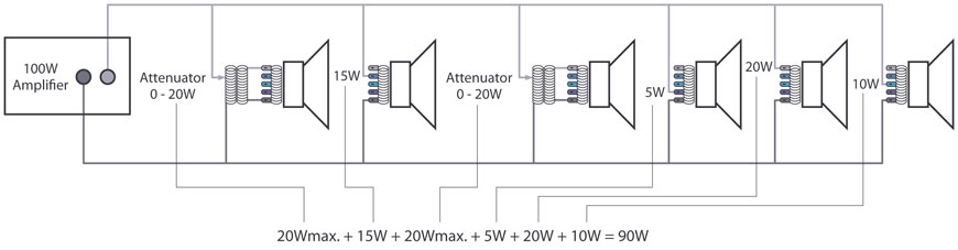 100V line speakers Diagram and Wiring Help - RS100 Pro ...